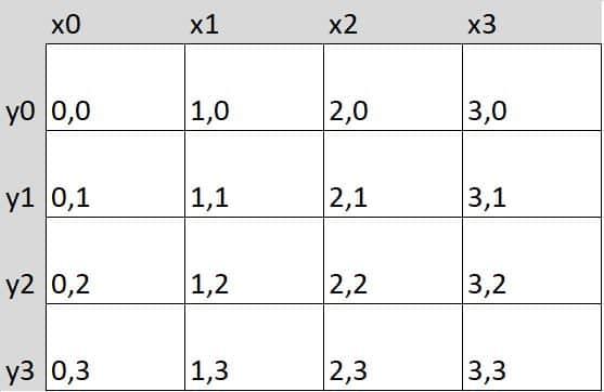 columns_rows